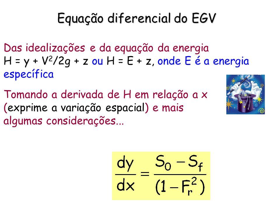Das idealizações e da equação da energia H = y + V 2 /2g + z ou H = E + z, onde E é a energia específica Tomando a derivada de H em relação a x (exprime a variação espacial) e mais algumas considerações...