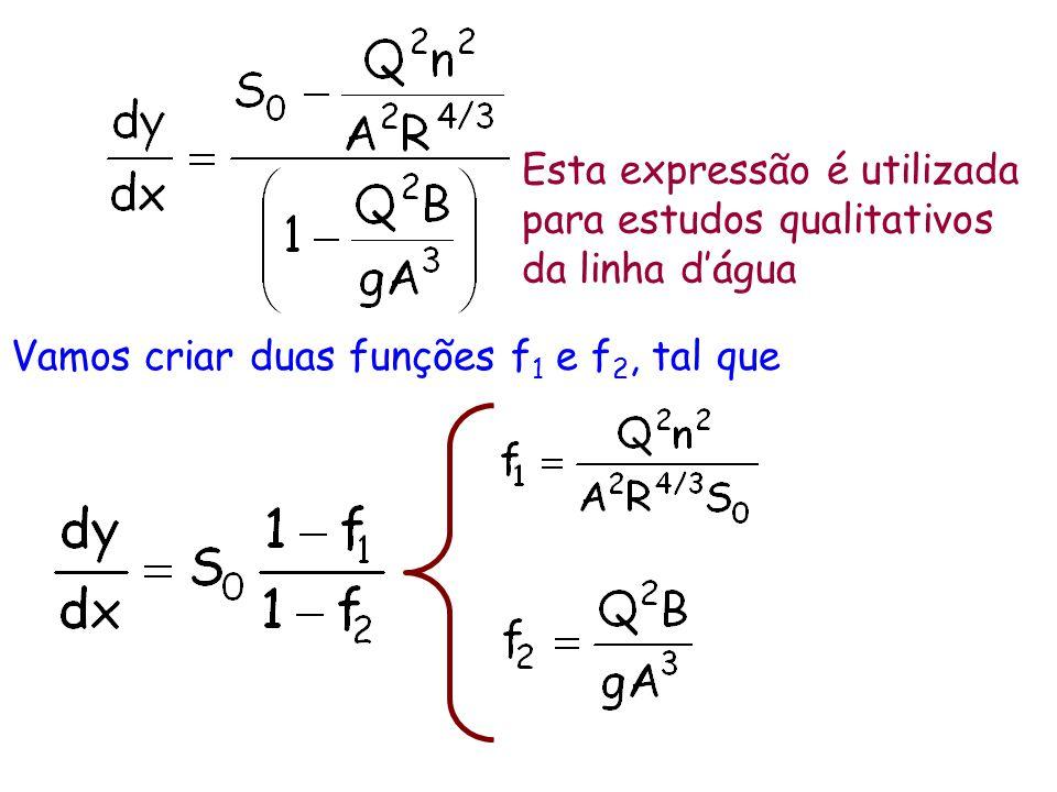 Esta expressão é utilizada para estudos qualitativos da linha dágua Vamos criar duas funções f 1 e f 2, tal que