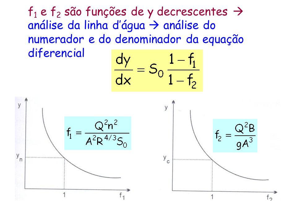 f 1 e f 2 são funções de y decrescentes análise da linha dágua análise do numerador e do denominador da equação diferencial