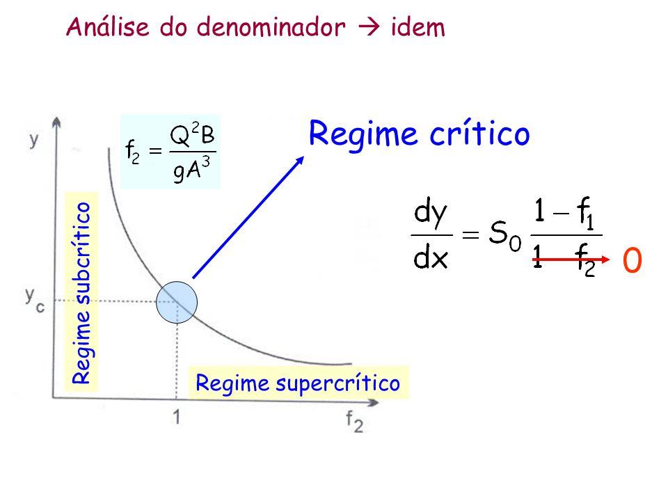 Regime crítico 0 Regime supercrítico Regime subcrítico Análise do denominador idem