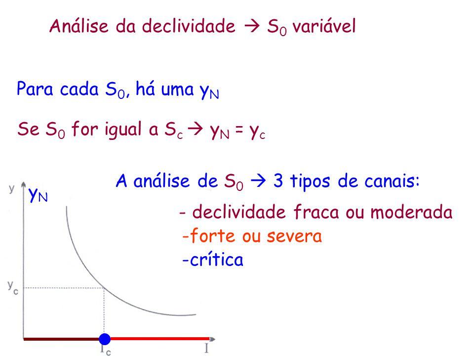 Análise da declividade S 0 variável Para cada S 0, há uma y N Se S 0 for igual a S c y N = y c yNyN - declividade fraca ou moderada -forte ou severa -crítica A análise de S 0 3 tipos de canais: