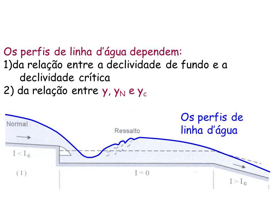 Os perfis de linha dágua dependem: 1)da relação entre a declividade de fundo e a declividade crítica 2) da relação entre y, y N e y c Os perfis de linha dágua