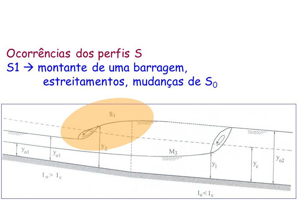 Ocorrências dos perfis S S1 montante de uma barragem, estreitamentos, mudanças de S 0