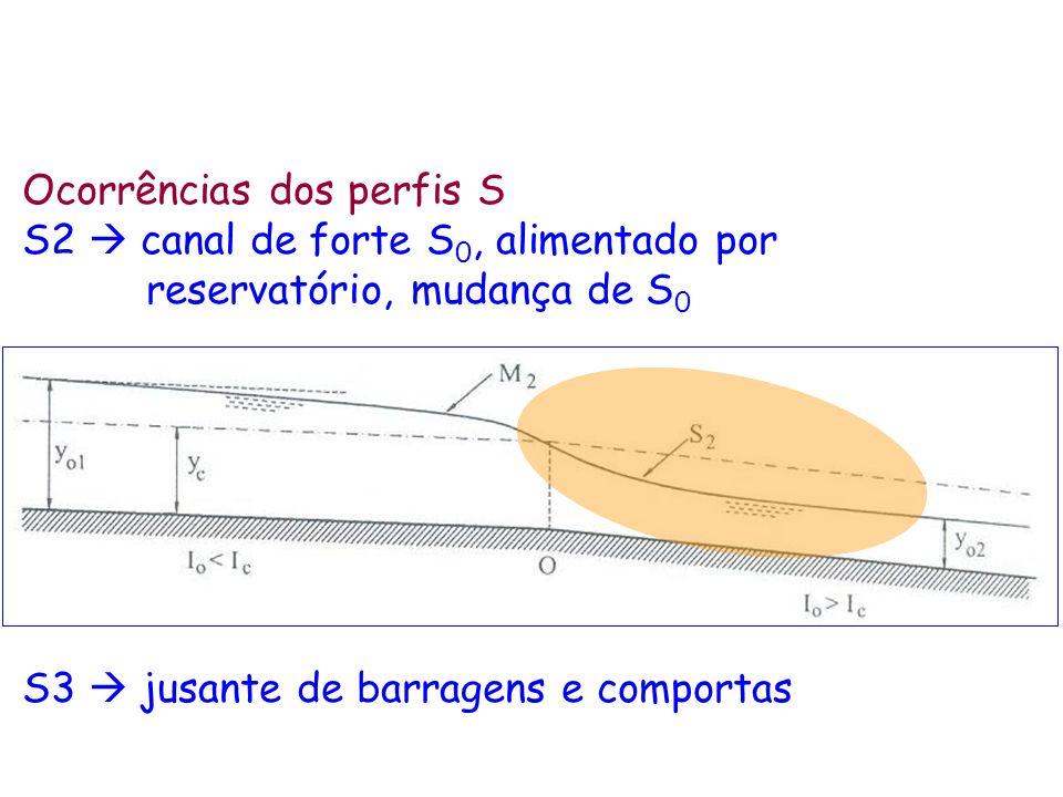Ocorrências dos perfis S S2 canal de forte S 0, alimentado por reservatório, mudança de S 0 S3 jusante de barragens e comportas
