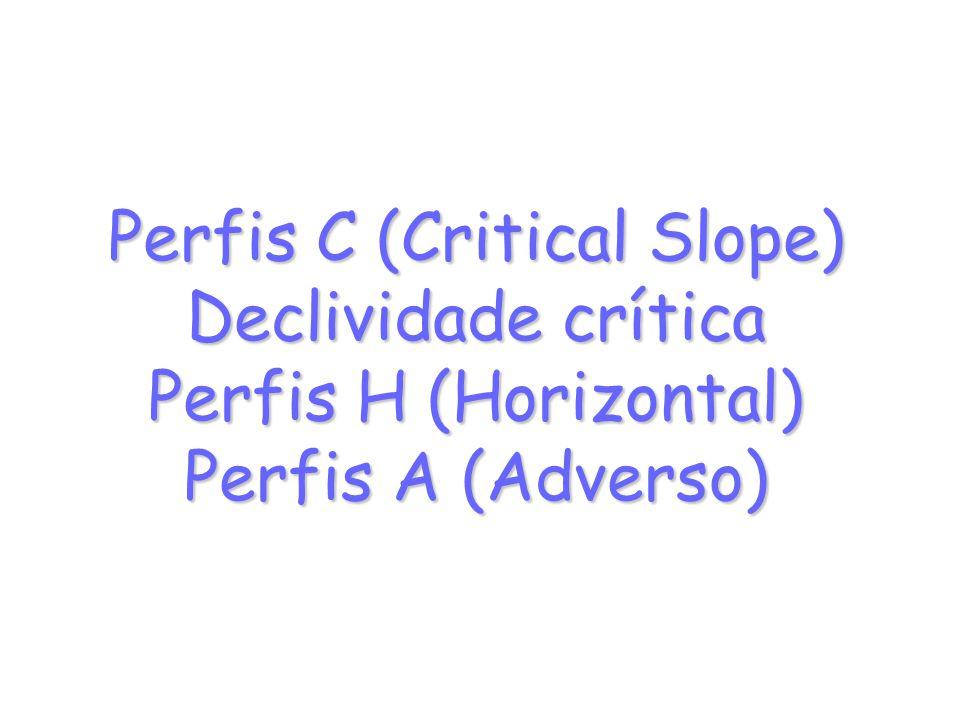 Perfis C (Critical Slope) Declividade crítica Perfis H (Horizontal) Perfis A (Adverso)