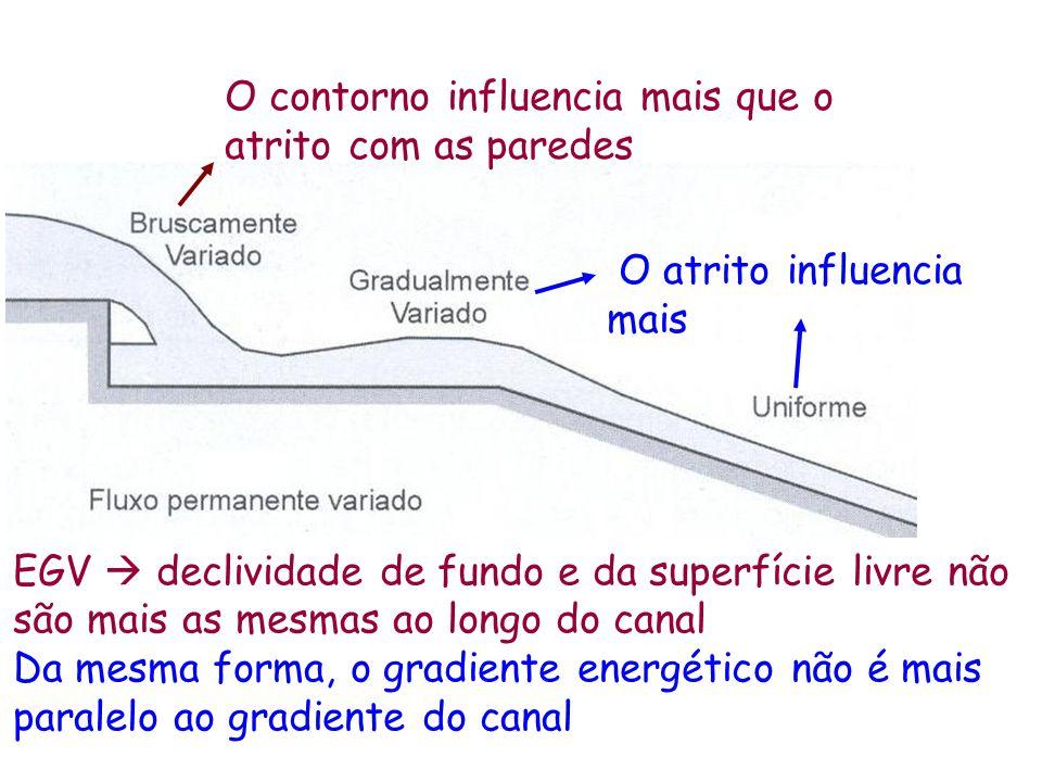 O contorno influencia mais que o atrito com as paredes O atrito influencia mais EGV declividade de fundo e da superfície livre não são mais as mesmas ao longo do canal Da mesma forma, o gradiente energético não é mais paralelo ao gradiente do canal