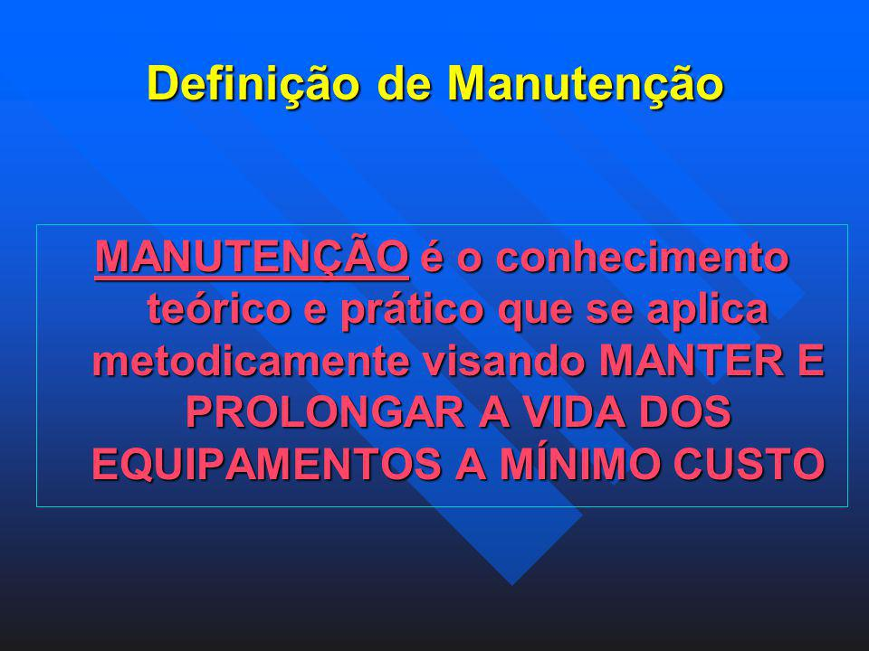 Definição de Manutenção MANUTENÇÃO é o conhecimento teórico e prático que se aplica metodicamente visando MANTER E PROLONGAR A VIDA DOS EQUIPAMENTOS A