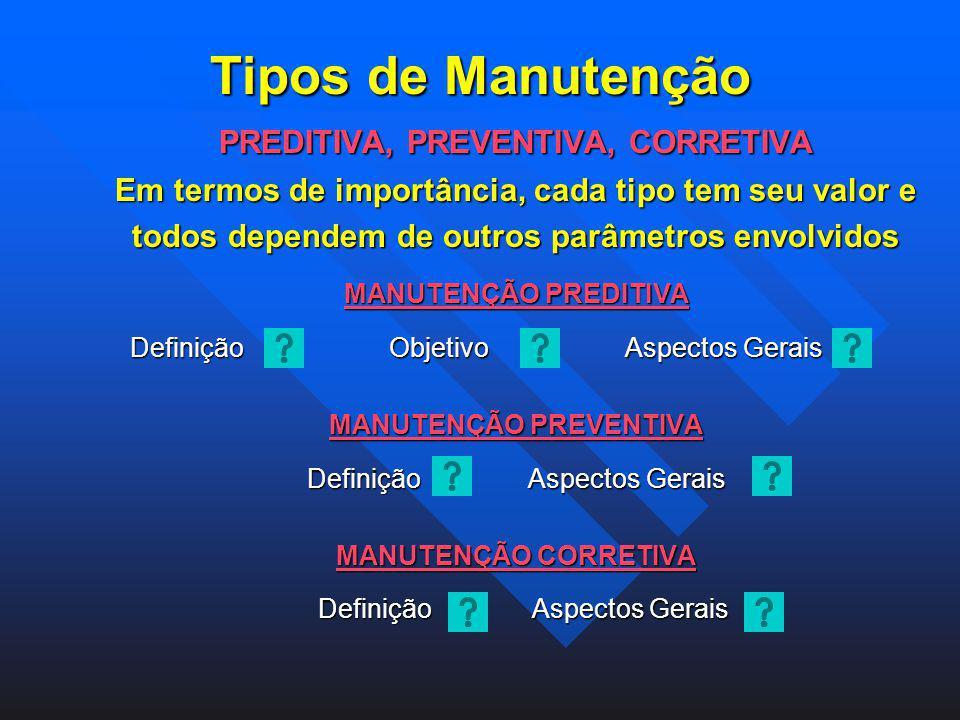 Tipos de Manutenção PREDITIVA, PREVENTIVA, CORRETIVA Em termos de importância, cada tipo tem seu valor e todos dependem de outros parâmetros envolvido