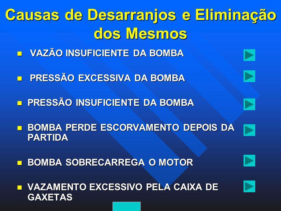 Causas de Desarranjos e Eliminação dos Mesmos VAZÃO INSUFICIENTE DA BOMBA VAZÃO INSUFICIENTE DA BOMBA PRESSÃO EXCESSIVA DA BOMBA PRESSÃO EXCESSIVA DA