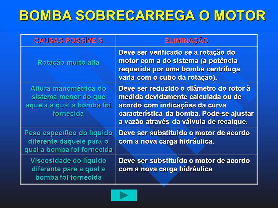 BOMBA SOBRECARREGA O MOTOR CAUSAS POSSÍVEIS ELIMINAÇÃO Rotação muito alta Deve ser verificado se a rotação do motor com a do sistema (a potência reque