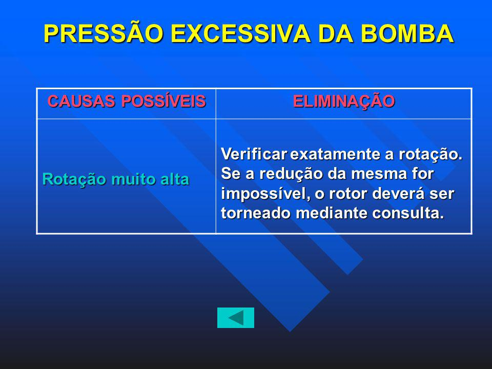 PRESSÃO EXCESSIVA DA BOMBA CAUSAS POSSÍVEIS ELIMINAÇÃO Rotação muito alta Verificar exatamente a rotação. Se a redução da mesma for impossível, o roto