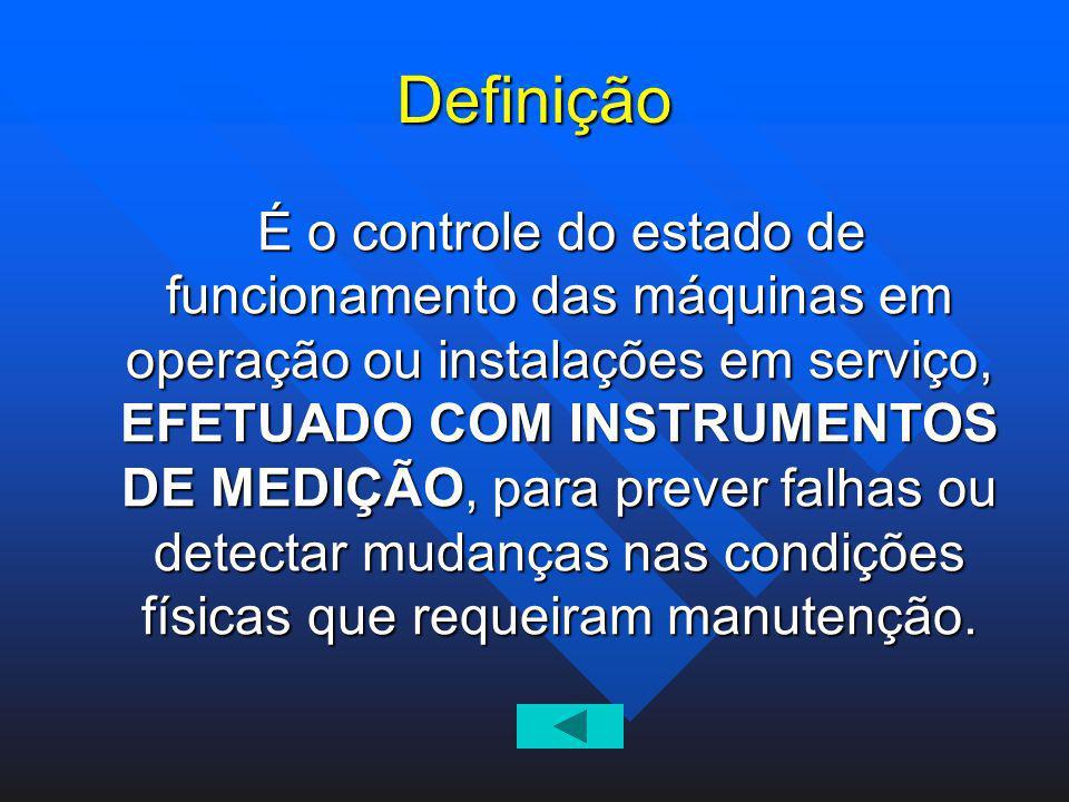 Definição É o controle do estado de funcionamento das máquinas em operação ou instalações em serviço, EFETUADO COM INSTRUMENTOS DE MEDIÇÃO, para preve