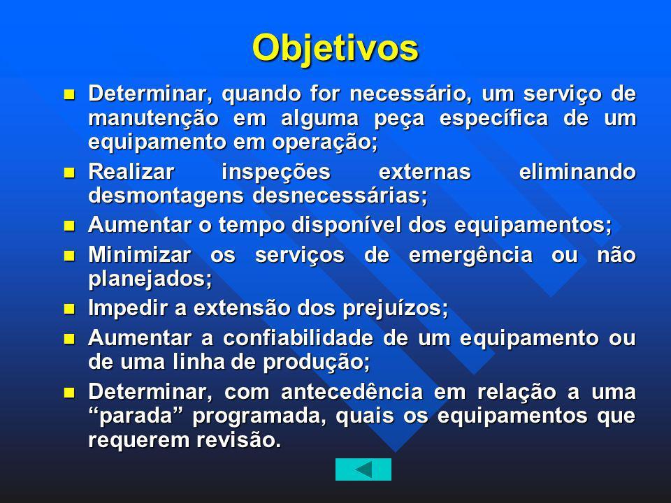 Objetivos Determinar, quando for necessário, um serviço de manutenção em alguma peça específica de um equipamento em operação; Determinar, quando for