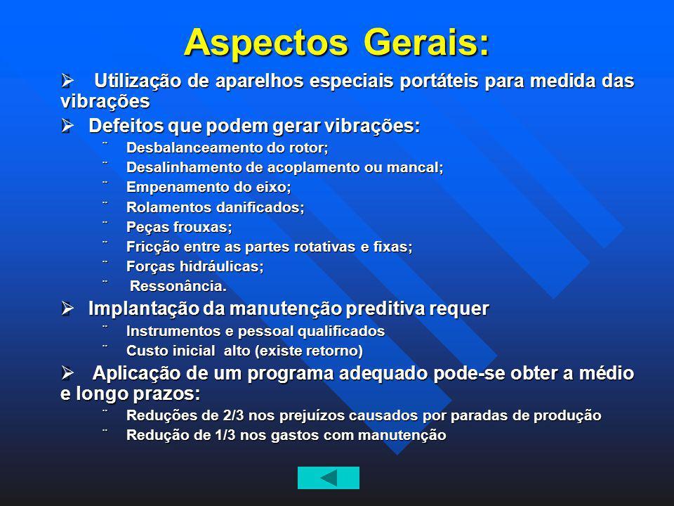 Aspectos Gerais: Utilização de aparelhos especiais portáteis para medida das vibrações Utilização de aparelhos especiais portáteis para medida das vib