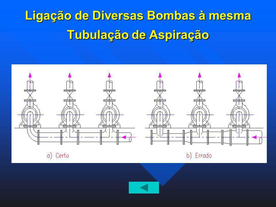 Ligação de Diversas Bombas à mesma Tubulação de Aspiração