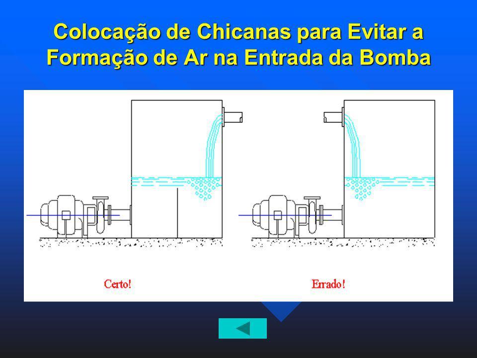 Colocação de Chicanas para Evitar a Formação de Ar na Entrada da Bomba