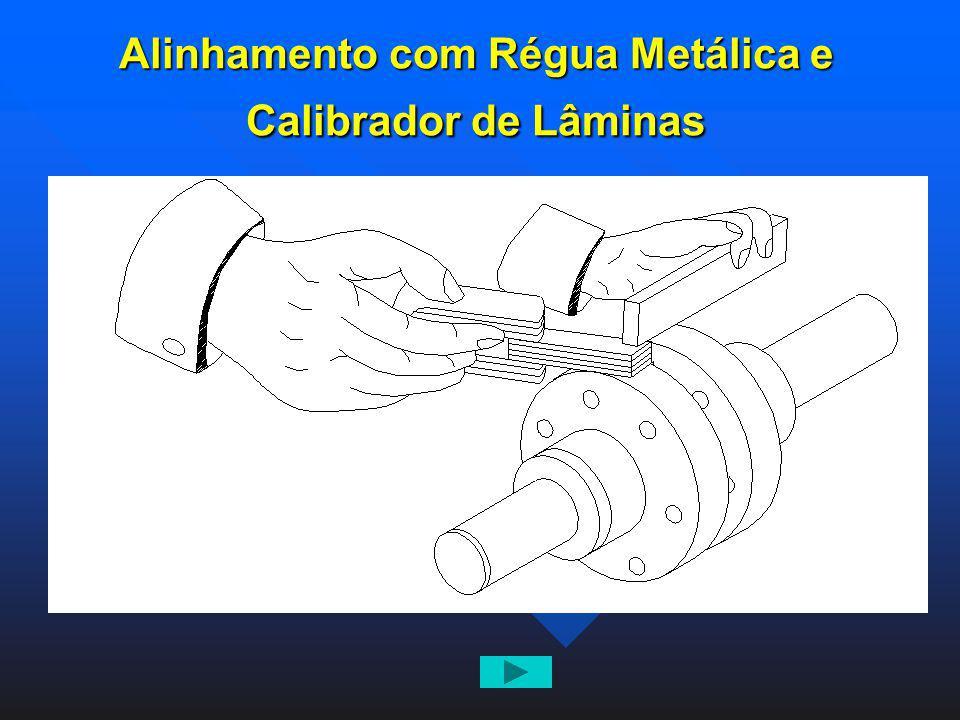 Alinhamento com Régua Metálica e Calibrador de Lâminas
