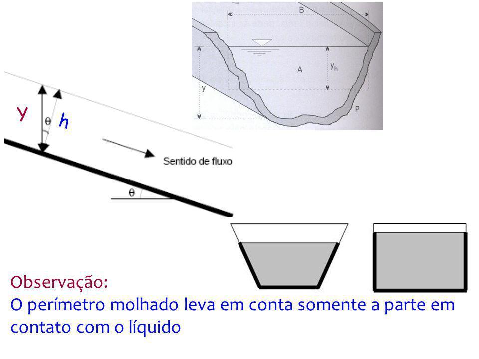 Y h Observação: O perímetro molhado leva em conta somente a parte em contato com o líquido