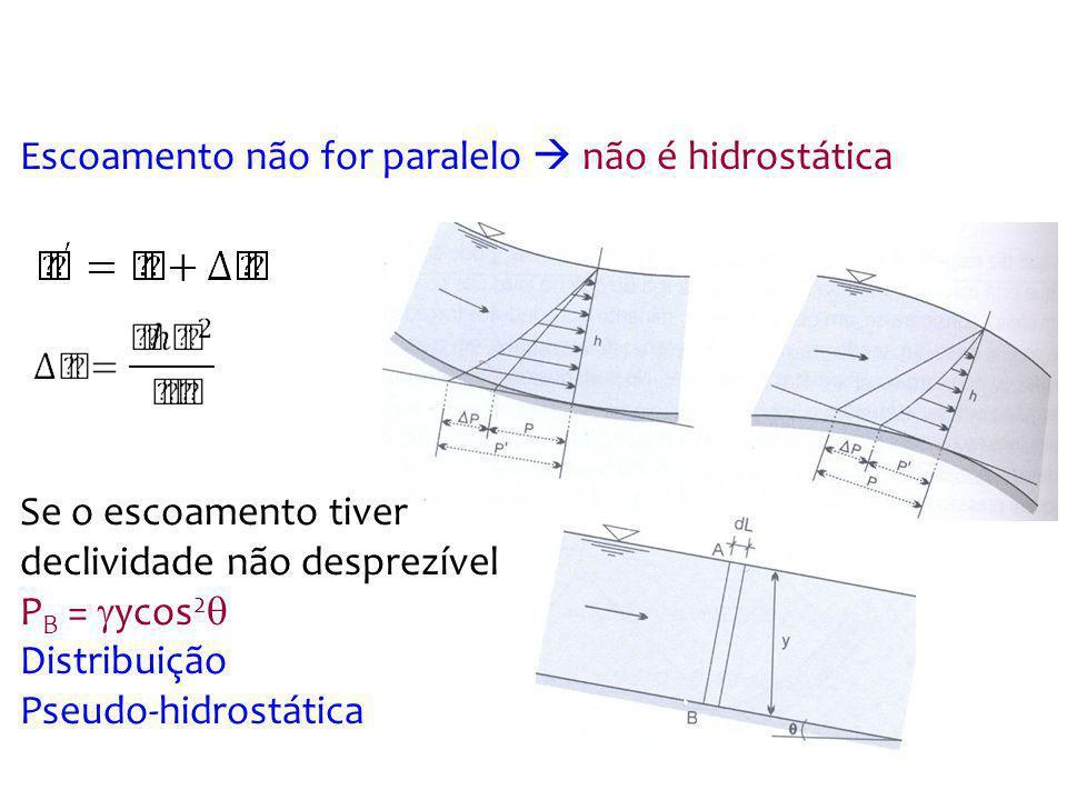 Escoamento não for paralelo não é hidrostática Se o escoamento tiver declividade não desprezível P B = ycos 2 Distribuição Pseudo-hidrostática