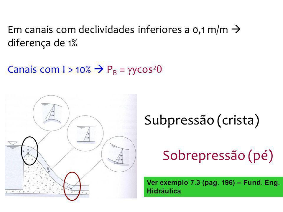 Em canais com declividades inferiores a 0,1 m/m diferença de 1% Canais com I > 10% P B = ycos 2 Subpressão (crista) Sobrepressão (pé) Ver exemplo 7.3