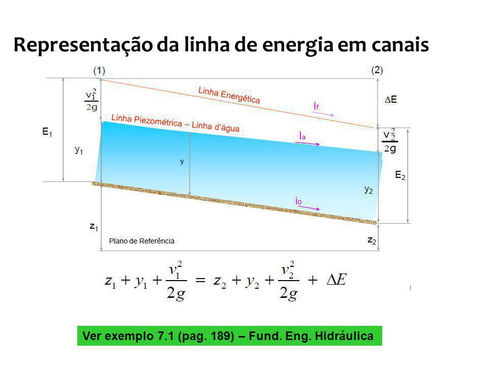 Representação da linha de energia em canais Ver exemplo 7.1 (pag. 189) – Fund. Eng. Hidráulica