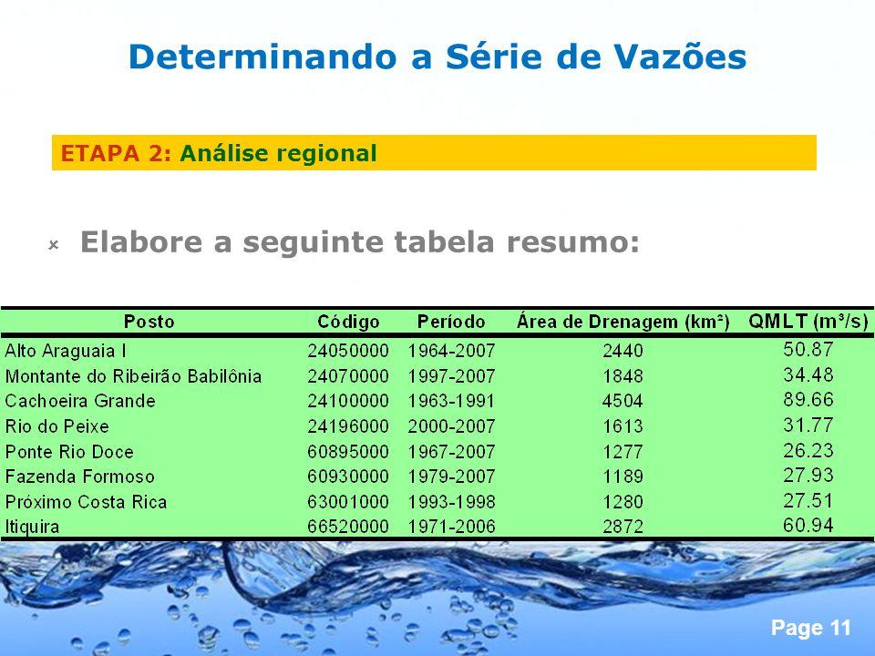 Page 11 Elabore a seguinte tabela resumo: Determinando a Série de Vazões ETAPA 2: Análise regional