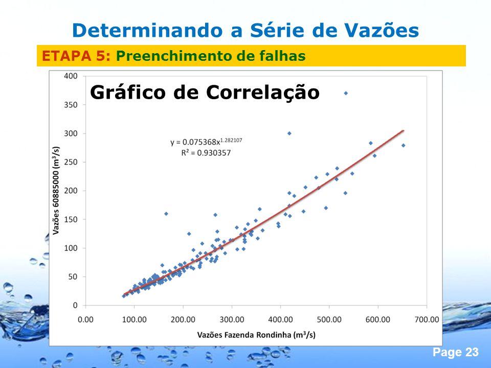 Page 23 Gráfico de Correlação ETAPA 5: Preenchimento de falhas Determinando a Série de Vazões