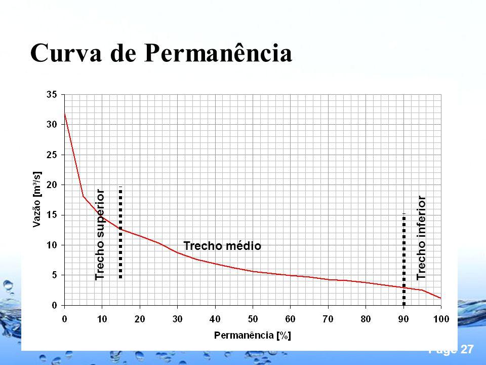 Page 27 Curva de Permanência Trecho superiorTrecho inferior Trecho médio