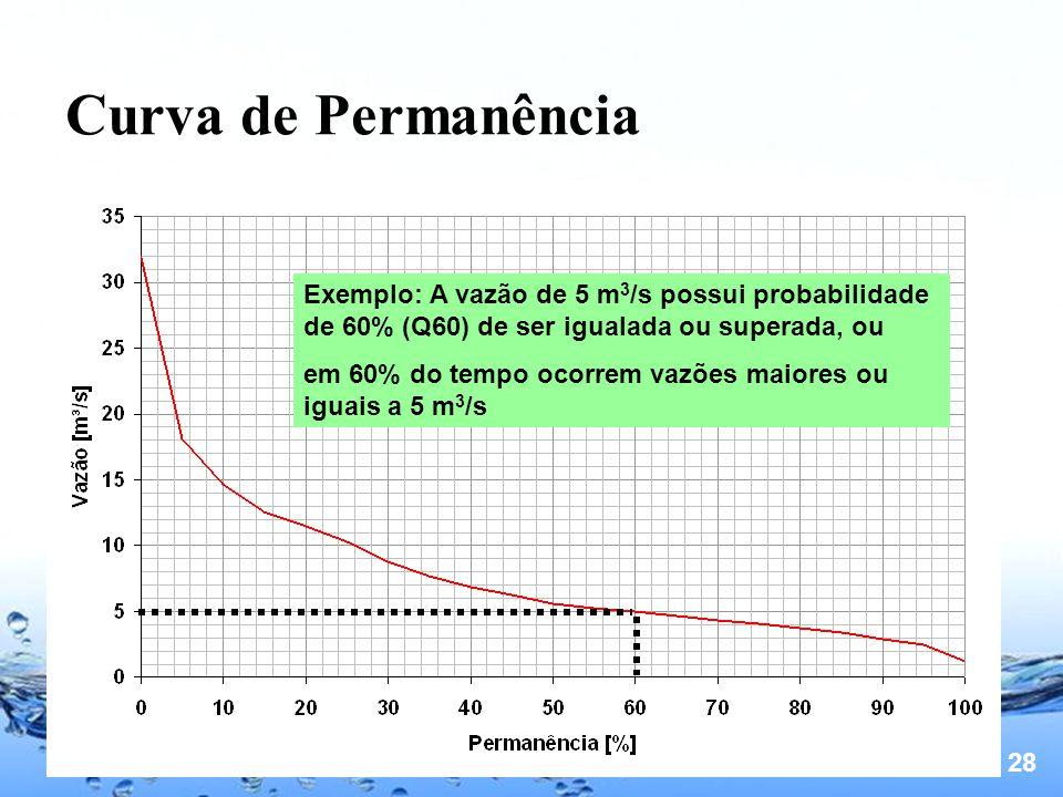 Page 28 Curva de Permanência Exemplo: A vazão de 5 m 3 /s possui probabilidade de 60% (Q60) de ser igualada ou superada, ou em 60% do tempo ocorrem vazões maiores ou iguais a 5 m 3 /s