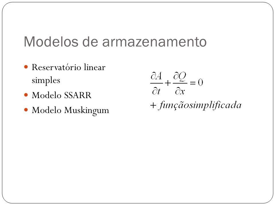 Modelos de armazenamento Reservatório linear simples Modelo SSARR Modelo Muskingum