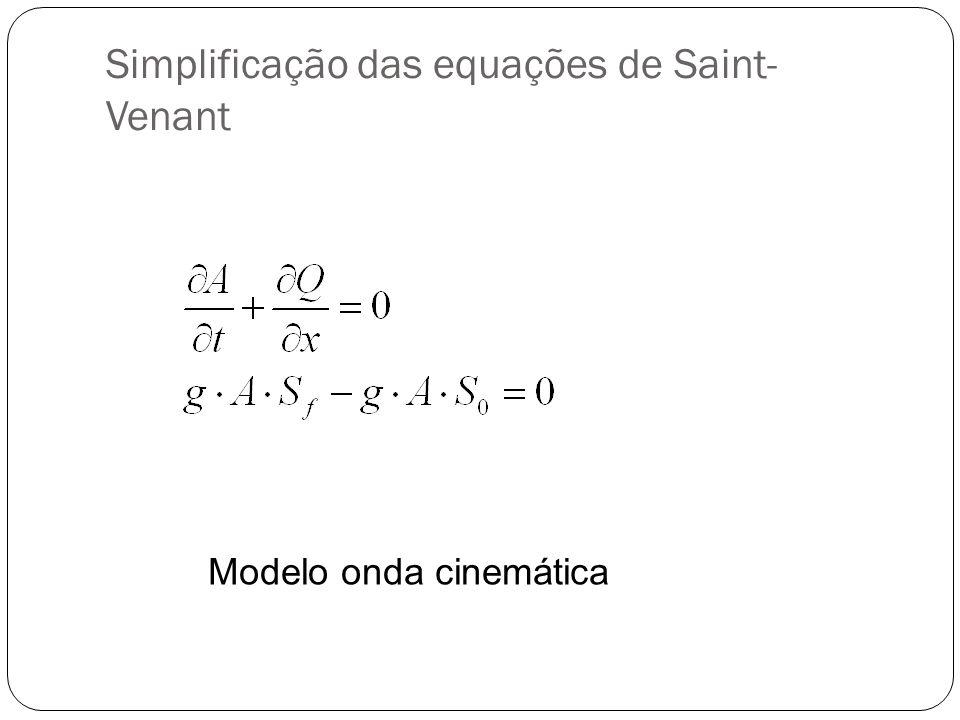 Simplificação das equações de Saint- Venant Modelo onda cinemática