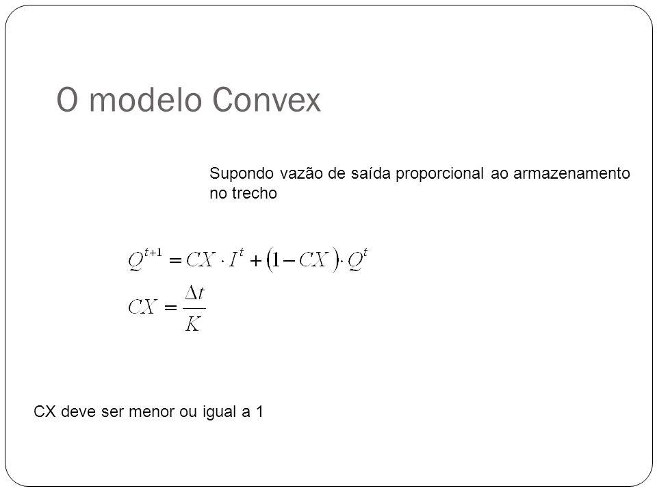 O modelo Convex Supondo vazão de saída proporcional ao armazenamento no trecho CX deve ser menor ou igual a 1