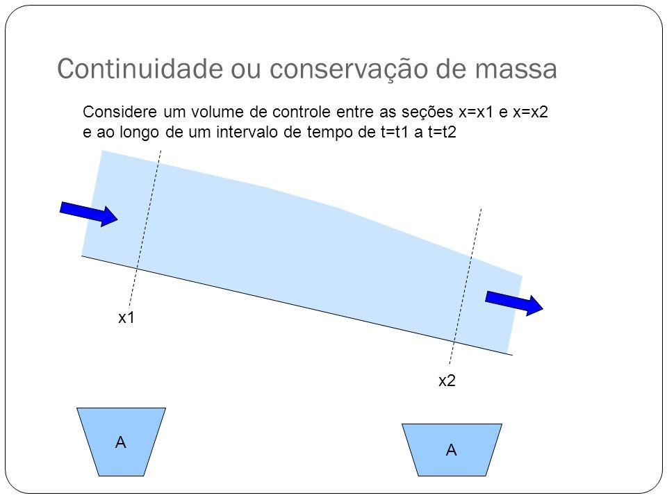 Continuidade ou conservação de massa x1 x2 Considere um volume de controle entre as seções x=x1 e x=x2 e ao longo de um intervalo de tempo de t=t1 a t