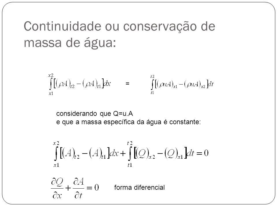 Translação A B Q t Hidrograma em A Hidrograma em B