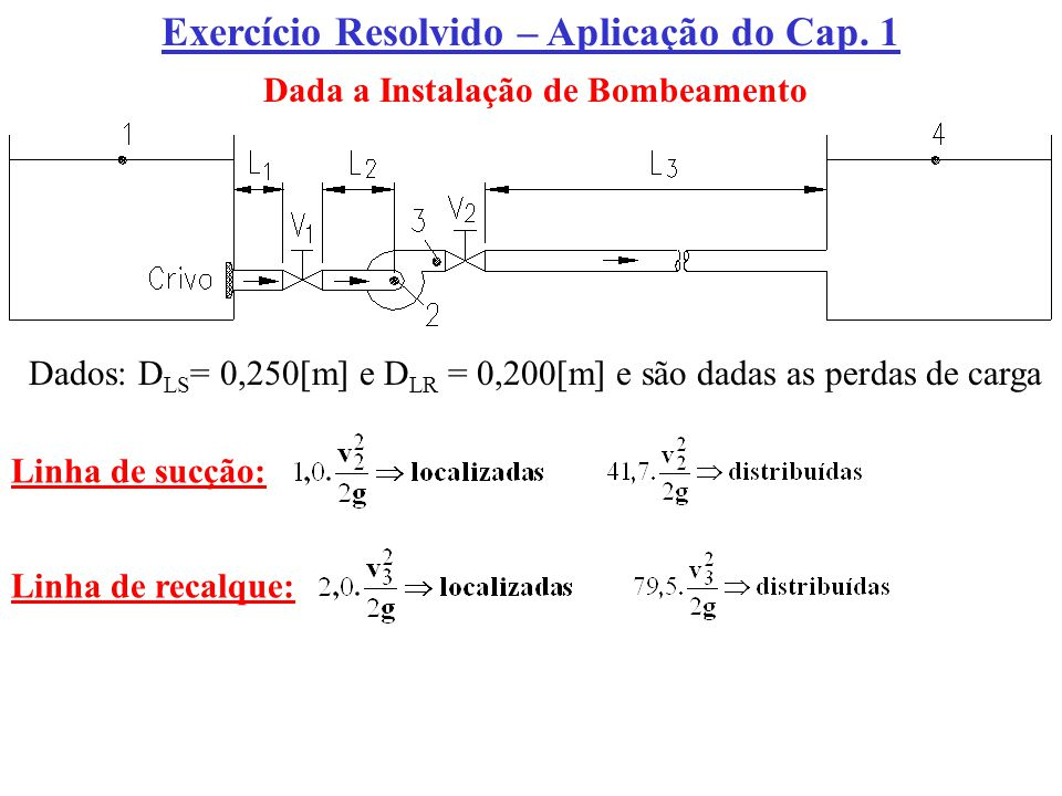 Dados ainda: a curva QxH da bomba para n = 1750rpm=Constante