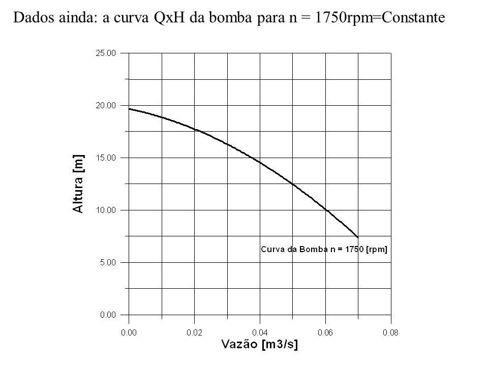 SOLUÇÃO a) – Determinação da curva da instalação Determinação da equação da instalação Da equação da continuidade: