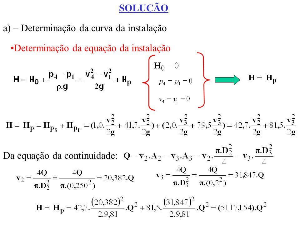 Q[m 3 /s]H[m] 0,000 0,010,512 0,022,047 0,034,605 0,048,188 0,0512,793 0,0618,422 Tabela