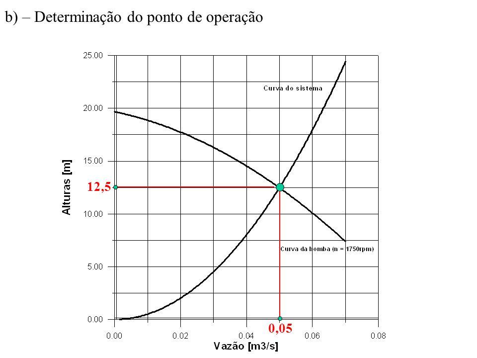 c) – Determinação das alturas estática e dinâmica
