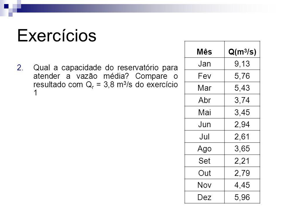 Exercícios 2.Qual a capacidade do reservatório para atender a vazão média? Compare o resultado com Q r = 3,8 m 3 /s do exercício 1 MêsQ(m 3 /s) Jan9,1