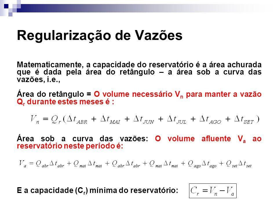 Regularização de Vazões Matematicamente, a capacidade do reservatório é a área achurada que é dada pela área do retângulo – a área sob a curva das vaz