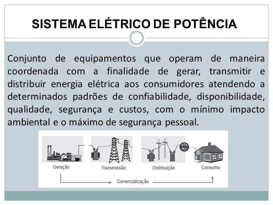 SISTEMA ELÉTRICO DE POTÊNCIA Conjunto de equipamentos que operam de maneira coordenada com a finalidade de gerar, transmitir e distribuir energia elét