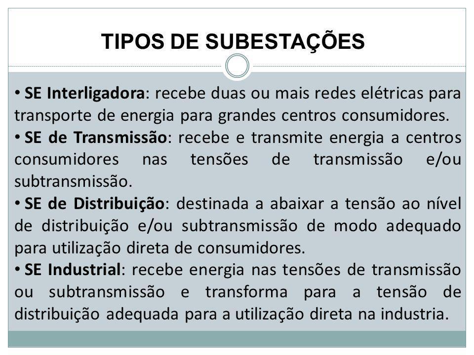 SE Interligadora: recebe duas ou mais redes elétricas para transporte de energia para grandes centros consumidores. SE de Transmissão: recebe e transm