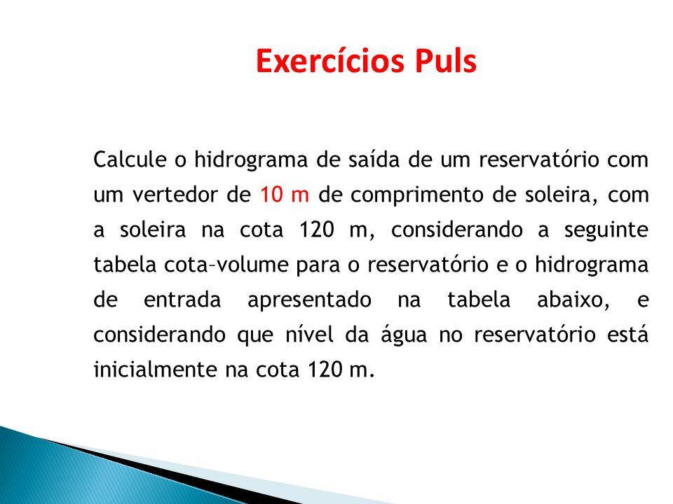 Calcule o hidrograma de saída de um reservatório com um vertedor de 10 m de comprimento de soleira, com a soleira na cota 120 m, considerando a seguin