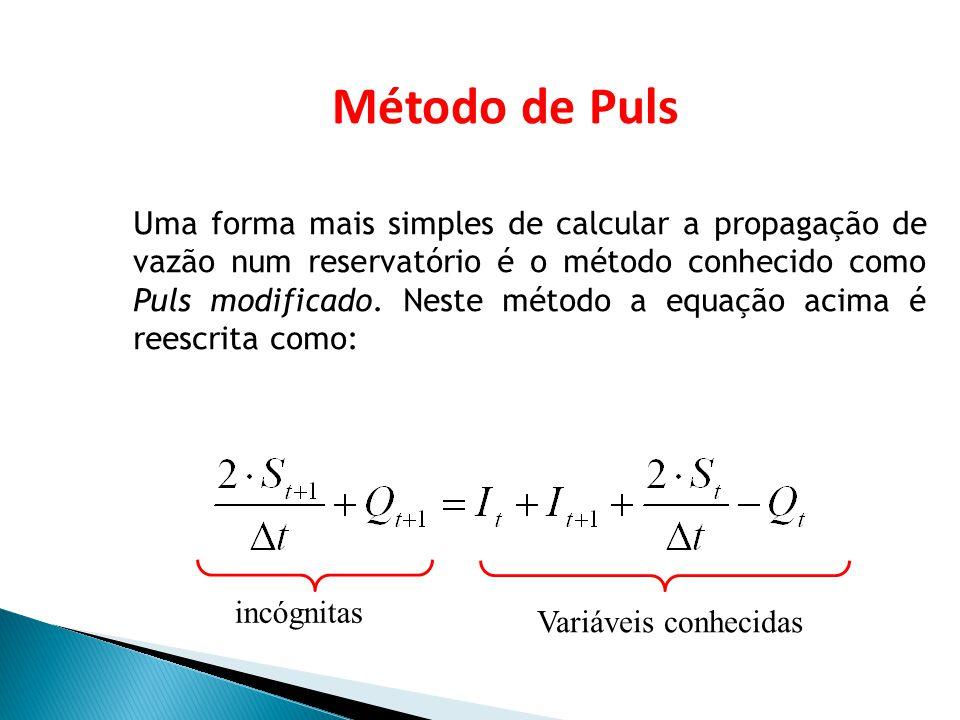 Uma tabela da relação entre Q t+ t e 2.(S t+ t )/ t pode ser gerada a partir da relação cota – área – volume do reservatório e através da relação entre a cota e a vazão, por exemplo para uma equação de vertedor Método de Puls