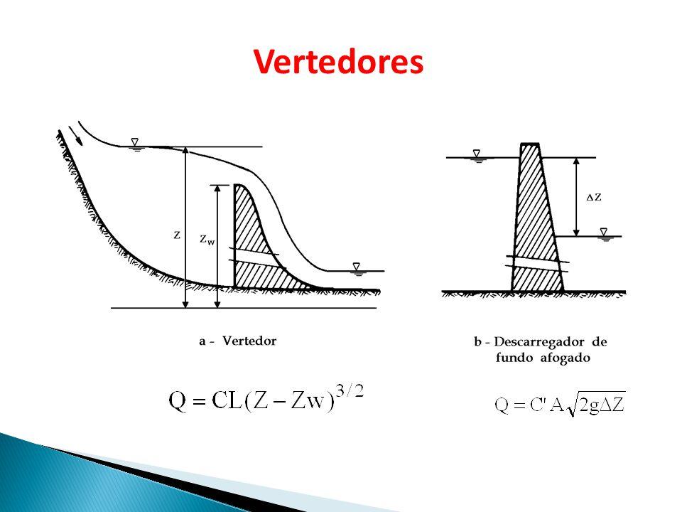 O exemplo mostra que o reservatório tende a suavizar o hidrograma, reduzindo a vazão de pico, embora sem alterar o volume total do hidrograma.