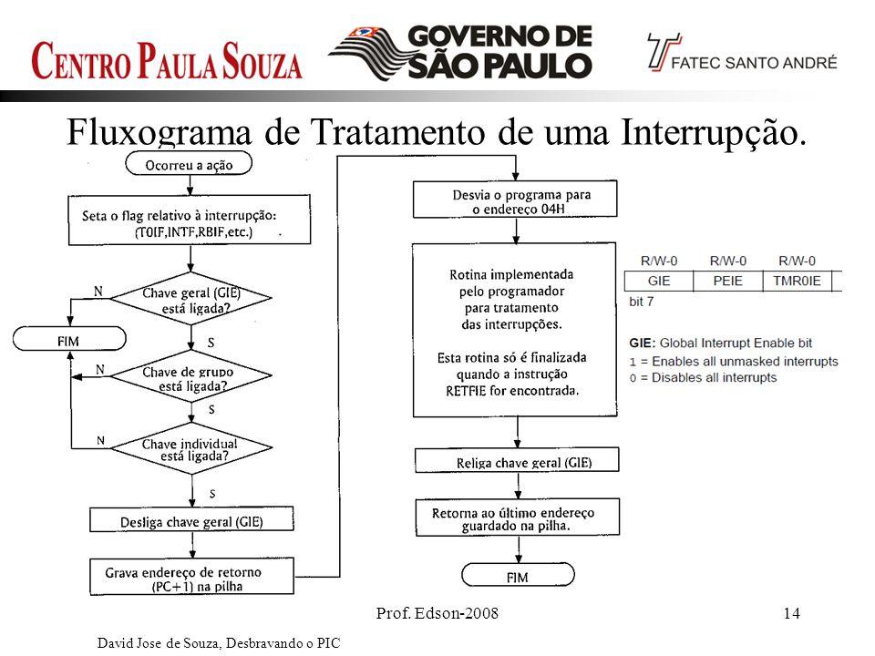 Prof. Edson-200814 Fluxograma de Tratamento de uma Interrupção. David Jose de Souza, Desbravando o PIC