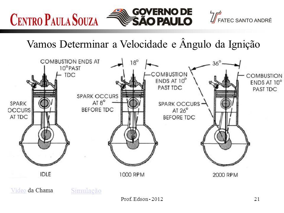 Prof. Edson - 201221 Vamos Determinar a Velocidade e Ângulo da Ignição VídeoVídeo da Chama Simulação