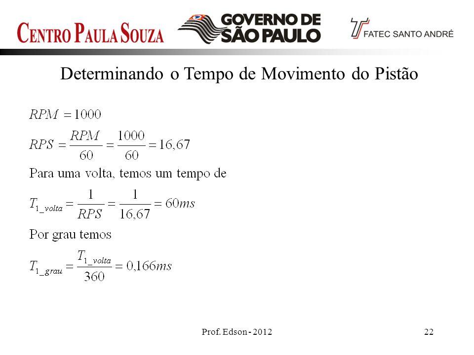 Prof. Edson - 201222 Determinando o Tempo de Movimento do Pistão