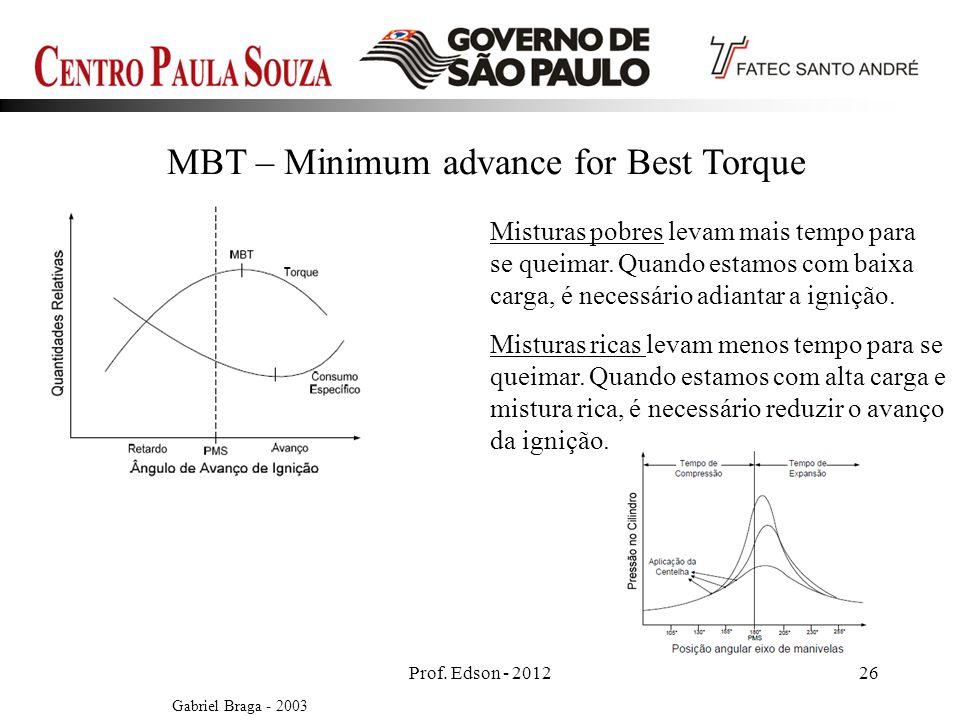 Prof. Edson - 201226 MBT – Minimum advance for Best Torque Misturas pobres levam mais tempo para se queimar. Quando estamos com baixa carga, é necessá