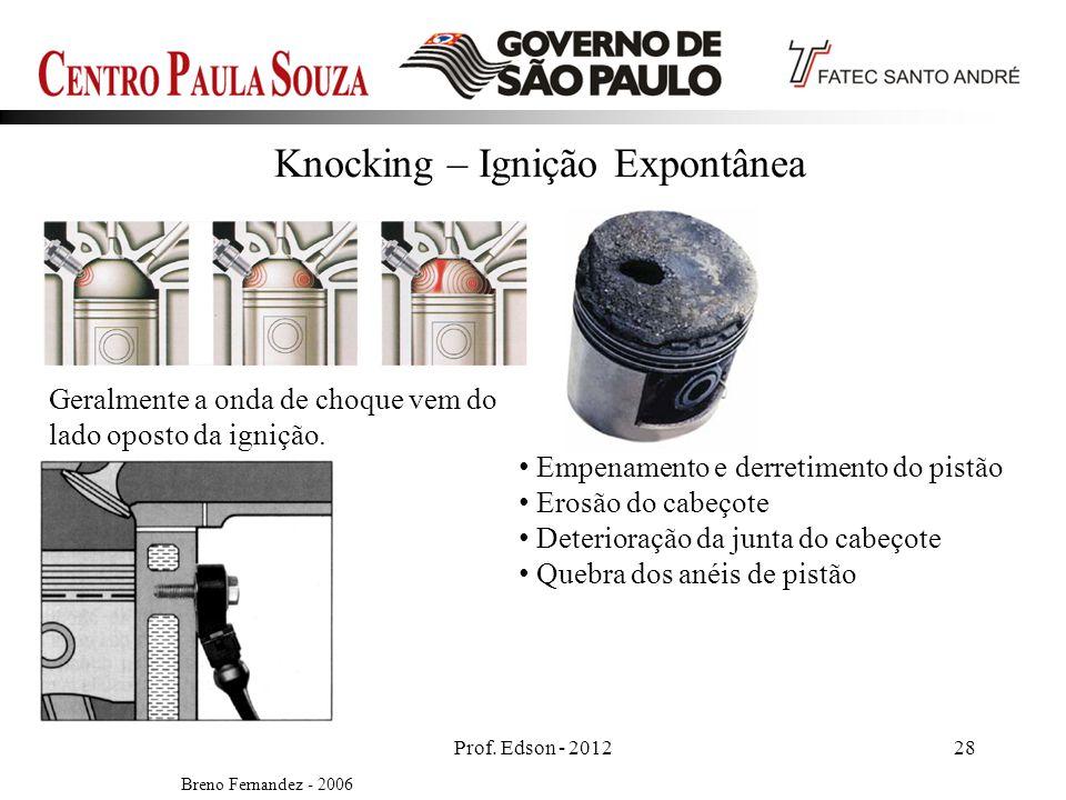 Prof. Edson - 201228 Knocking – Ignição Expontânea Geralmente a onda de choque vem do lado oposto da ignição. Breno Fernandez - 2006 Empenamento e der